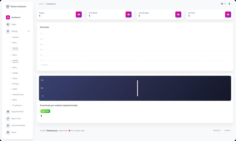 VidClear Admin Dashboard